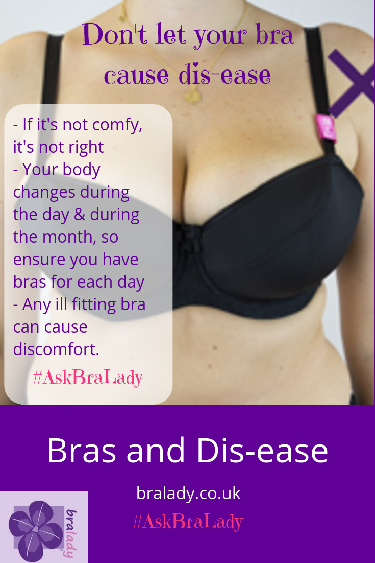 bras and breast cancer